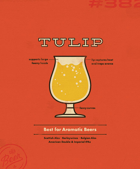 Sauced Tulip Glass Poster